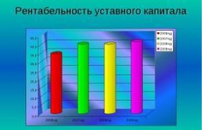 Уставный капитал банка, его назначение и формирование